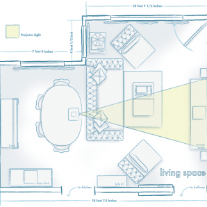 Living + Workspace layouts