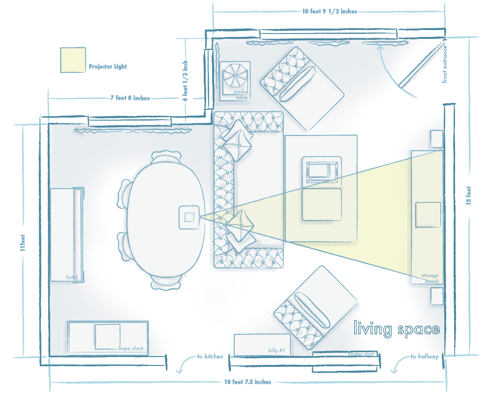 Living Workspace Layouts